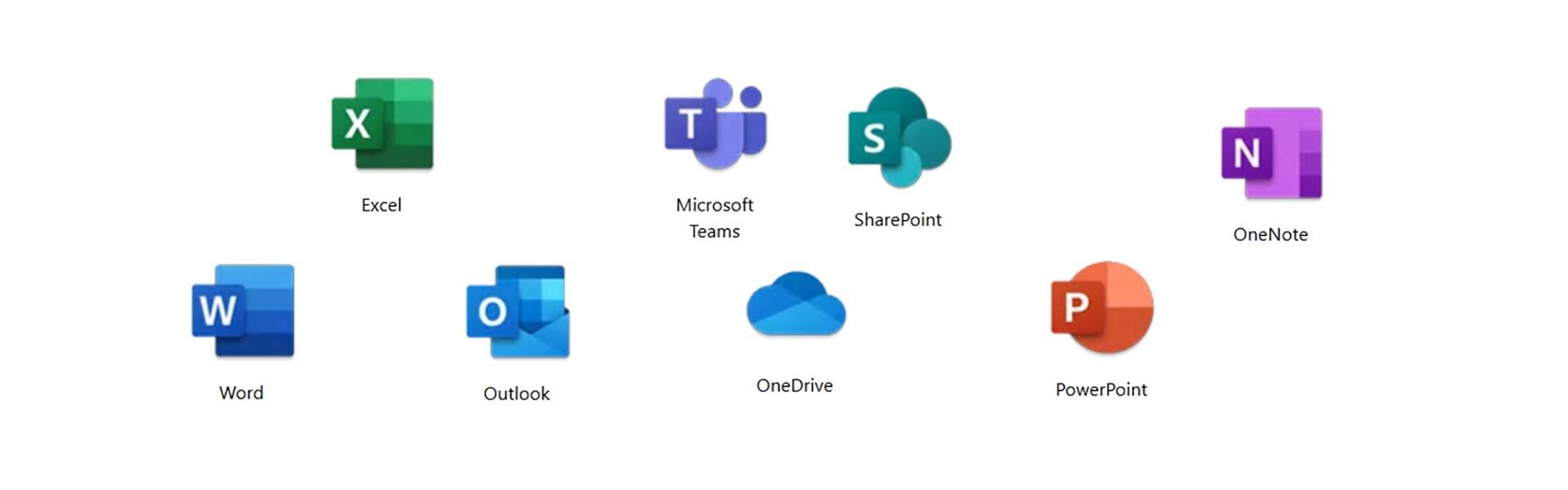 Microsoft365 / Office365 im KMU optimal nutzen