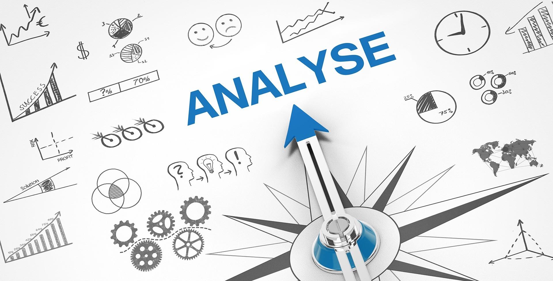 Ist-Analyse, Definition der Soll-Situation und des Bedarfs